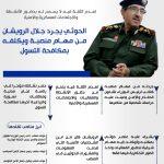 شاهد | الحوثي تجرد الفريق الرويشان من مهام منصبه ويمنع من حضور الأنشطة العسكرية والأمنية وتوليه مكافحة التسول