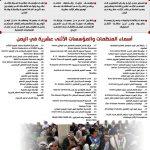 شاهد   (تفاصيل مرعبة) .. أكثر من 40 منظمة إيرانية تمول نشر الإثني عشرية في اليمن
