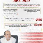 شاهد   من هو رئيس الرئيس ؟ .. قيادي حوثي يكشف فساد الثقب الأسود أحمد حامد بالتفاصيل   انفوجرافيك